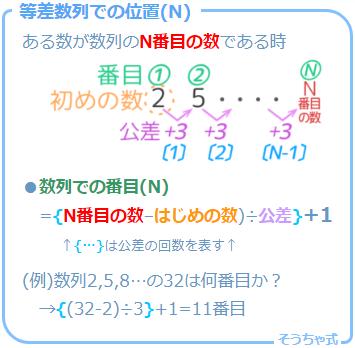ある数の等差数列での位置(N)の求め方まとめ